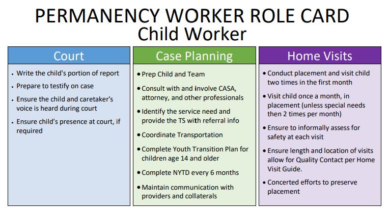permanency worker role card